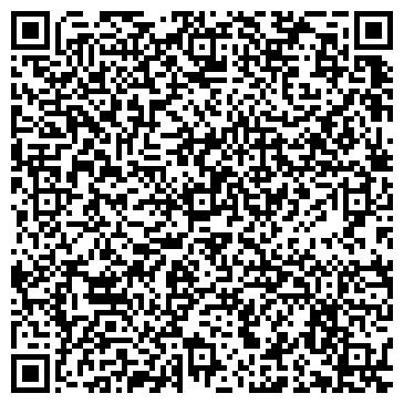 QR-код с контактной информацией организации Банк Ренессанс Капитал, АО