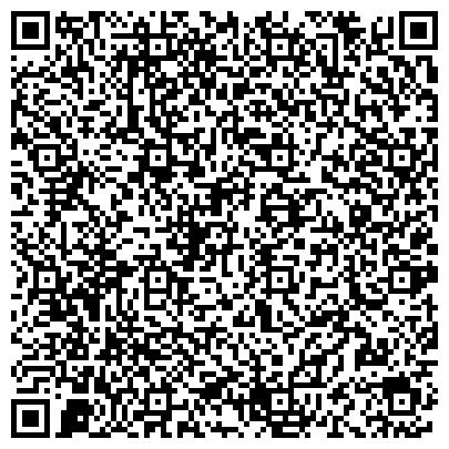 QR-код с контактной информацией организации Екатеринославский Коммерческий Банк, ПАО