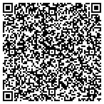 QR-код с контактной информацией организации Мониторинг обменников рунета, Компания