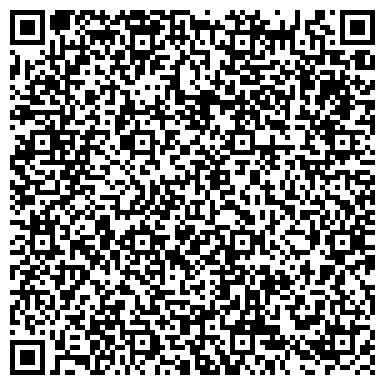 QR-код с контактной информацией организации Банк Кредит Днепр, ПАО