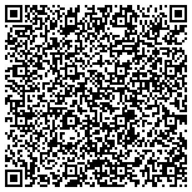 QR-код с контактной информацией организации Банк Таврика Сумское отделение, АО