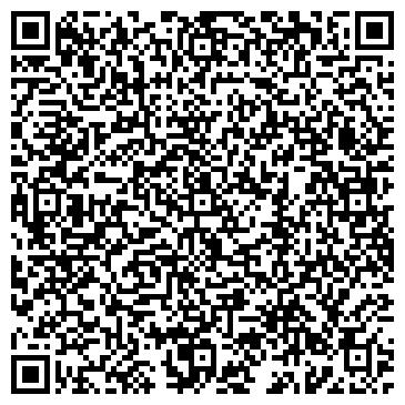 QR-код с контактной информацией организации Мегаполис Плюс АН, ЧП