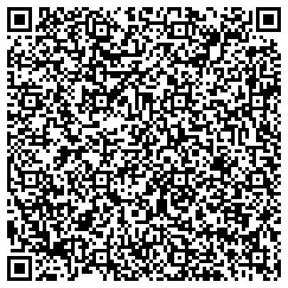 QR-код с контактной информацией организации Home Credit Bank, ЗАО(Банк Аграриев)