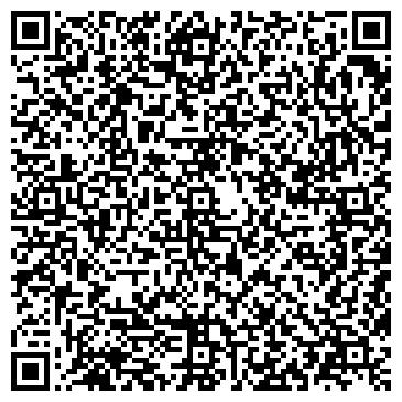 QR-код с контактной информацией организации Банк Финансы и Кредит, ОАО