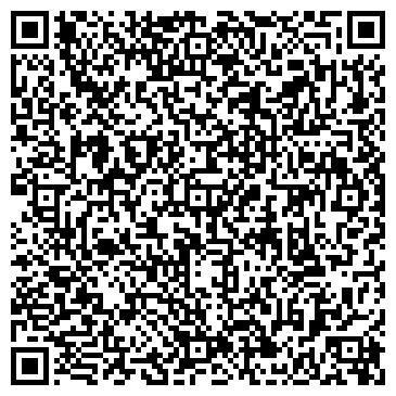 QR-код с контактной информацией организации Порта-Франко АКБ, ОАО