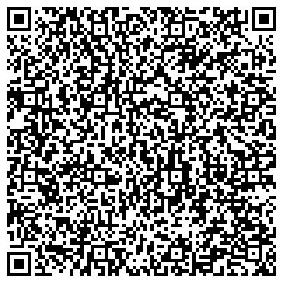 QR-код с контактной информацией организации Территория закона , ЧП