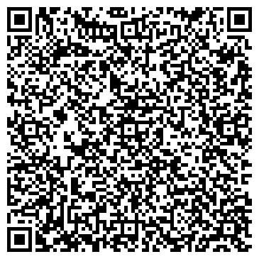 QR-код с контактной информацией организации Банк регионального развития, ОАО