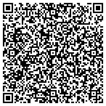 QR-код с контактной информацией организации РосУкрПрод, ООО (Агроимпекс, ООО)