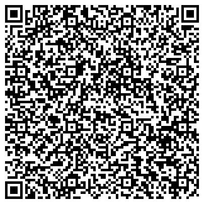 QR-код с контактной информацией организации Европейская факторинговая компания развития, ООО