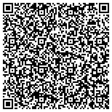QR-код с контактной информацией организации Банк Киевская Русь, ПАО
