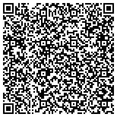 QR-код с контактной информацией организации Харьковское отделение № 1 ПАТ Юнекс Банк