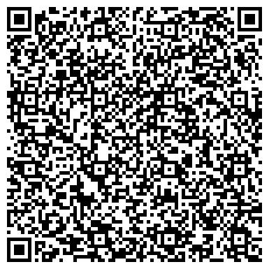 QR-код с контактной информацией организации Наш Дом, центр недвижимости ООО