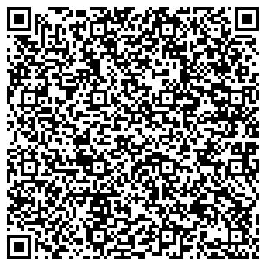 QR-код с контактной информацией организации Харьков-Риэлтер АН, Корпорация