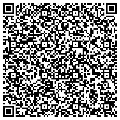 QR-код с контактной информацией организации Банк международной торговли и инвестиций, ЗАО