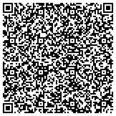 QR-код с контактной информацией организации Национальный инфокоммуникационный холдинг Зерде, АО