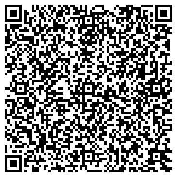 QR-код с контактной информацией организации Международный резервный банк, ОАО