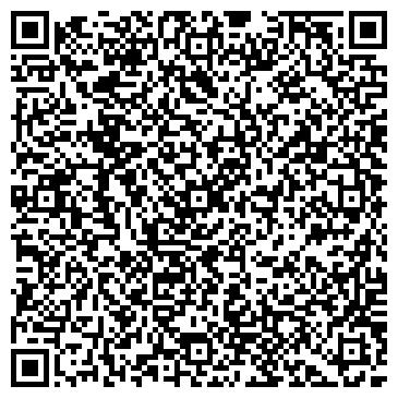 QR-код с контактной информацией организации Финансовая группа ТАС, ЧП