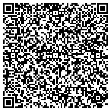 QR-код с контактной информацией организации ГарантИнвестментс, ООО