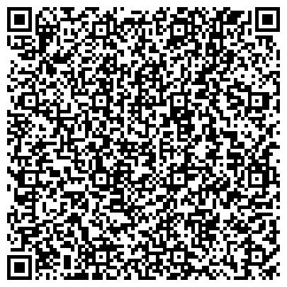 QR-код с контактной информацией организации ИАН Днепродзержинская брокерская компания, ООО