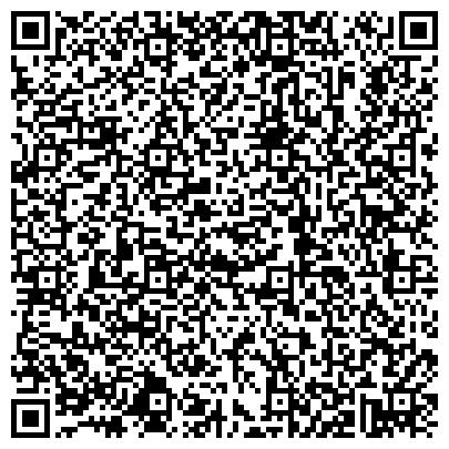 QR-код с контактной информацией организации ENRC (EURASIAN NATURAL RESOURCES CORPORATION PLC)