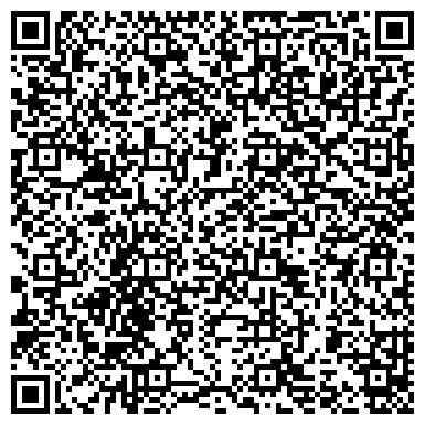 QR-код с контактной информацией организации Национальная лизинговая компания, АО