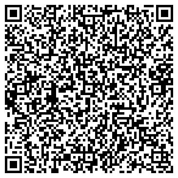 QR-код с контактной информацией организации Агро-Гарант, ООО