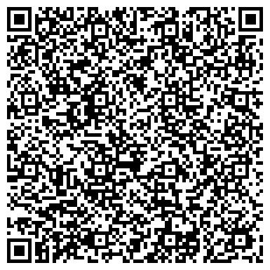 QR-код с контактной информацией организации Общество с ограниченной ответственностью ПроАудит, Консалтинговая группа ООО