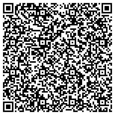 QR-код с контактной информацией организации Общество с ограниченной ответственностью ООО «НиКо Консалтинг Групп»