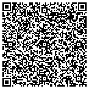 QR-код с контактной информацией организации Частное предприятие СВМ - продукт