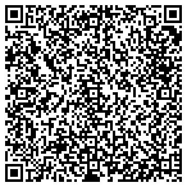 QR-код с контактной информацией организации САНОФИ-АВЕНТИС, ПРЕДСТАВИТЕЛЬСТВО