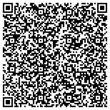 QR-код с контактной информацией организации Аудиторская фирма Партнер, Компания