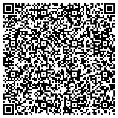 QR-код с контактной информацией организации Компания Санлайн