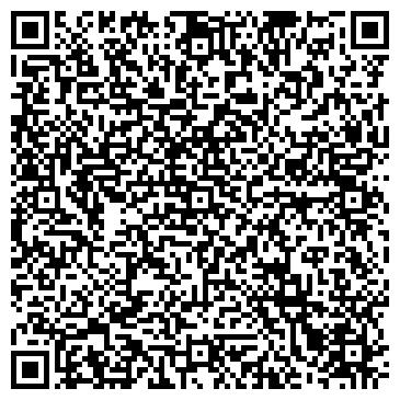 QR-код с контактной информацией организации Братья Попко и Партнеры, ООО