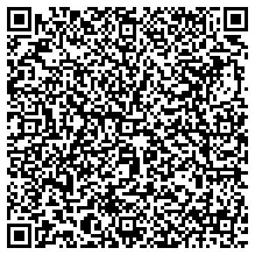QR-код с контактной информацией организации Цепт Аудит, ООО Аудиторская компания