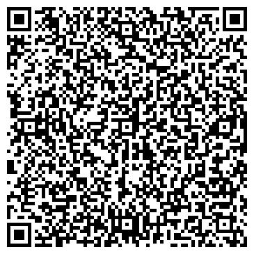 QR-код с контактной информацией организации ЦБ Аркада-Гранд, ООО