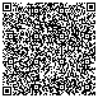 QR-код с контактной информацией организации АБВ Группа, ЧП