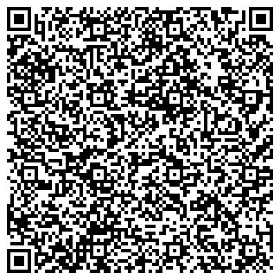 QR-код с контактной информацией организации Агентство поддержки торговли и инвестиций / ACTI, ООО