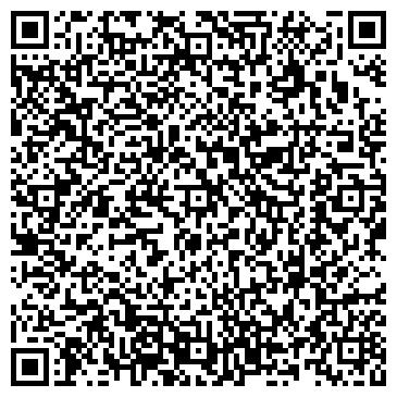 QR-код с контактной информацией организации Брокер Импекс, ООО