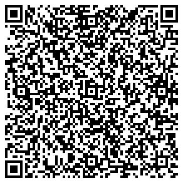 QR-код с контактной информацией организации Бенатов и Партнеры, Патентное бюро