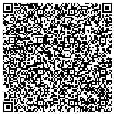 QR-код с контактной информацией организации КИЕВОБЛТОПЛИВО, ПРЕДПРИЯТИЕ ПО ЗАКУПКАМ И РЕАЛИЗАЦИИ ТВЕРДОГО ТОПЛИВА, ГП