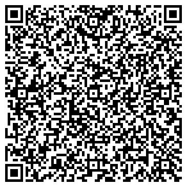 QR-код с контактной информацией организации Общество с ограниченной ответственностью Консалтинговая группа «Профит»
