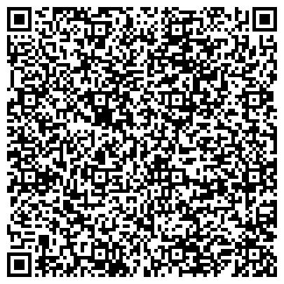 QR-код с контактной информацией организации Центраудит-Казахстан, ТОО Независимая аудиторская компания