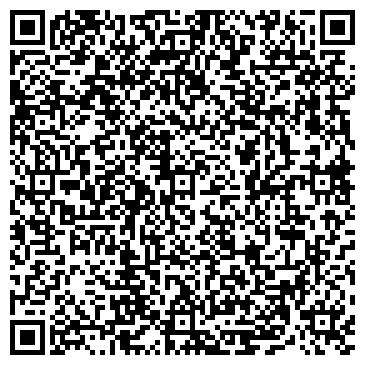 QR-код с контактной информацией организации Джерело-Аудит, ООО