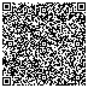 QR-код с контактной информацией организации Боярко А. А., предприниматель