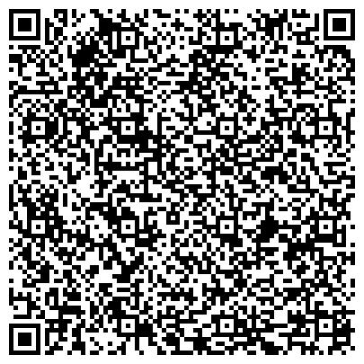 QR-код с контактной информацией организации Частное предприятие Integrated Language Solutions