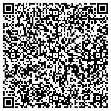 QR-код с контактной информацией организации Суб'єкт підприємницької діяльності СПД Кутына А.Н. & СПД Мячик Л.Ю.