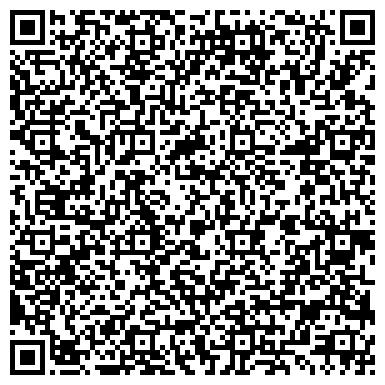 QR-код с контактной информацией организации Адвокат Сёра Оксана Николаевна