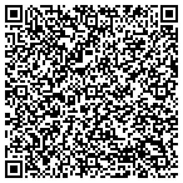 QR-код с контактной информацией организации Компания «Фарм-документ»