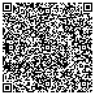 QR-код с контактной информацией организации ЧП Рычка, Ceramoplast