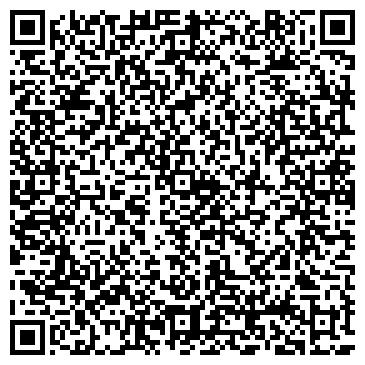 QR-код с контактной информацией организации Министерство финансов РБ